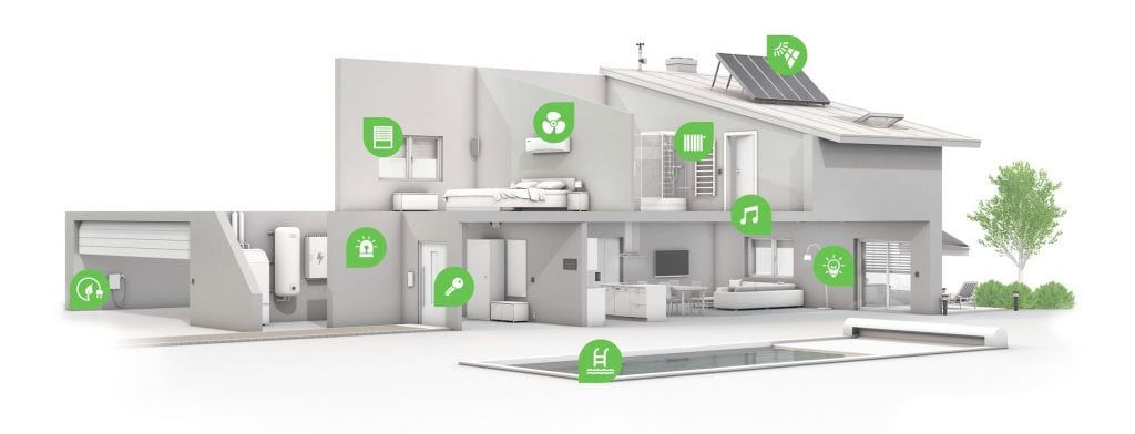 smart home,smart homes, Smart Home with Loxone 360°